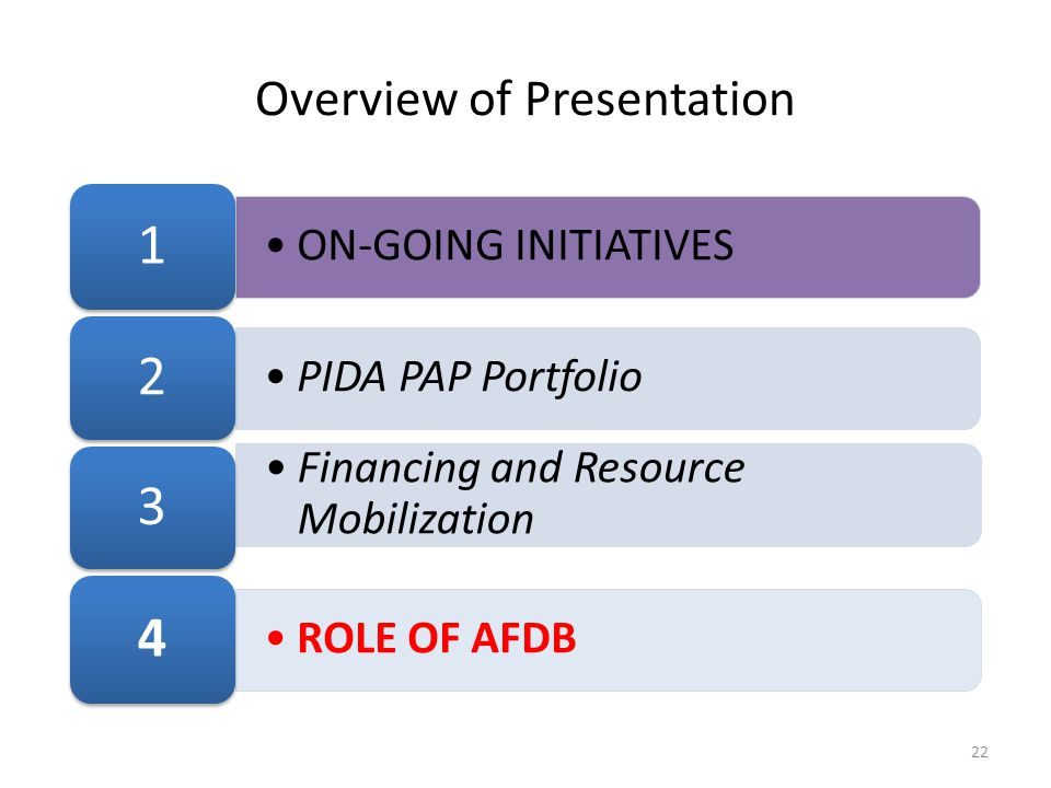 Overview of Presentation ON-GOING INITIATIVES 1 PIDA PAP Portfolio 2 Financing and Resource Mobilization 3 ROLE OF AFDB 4 22