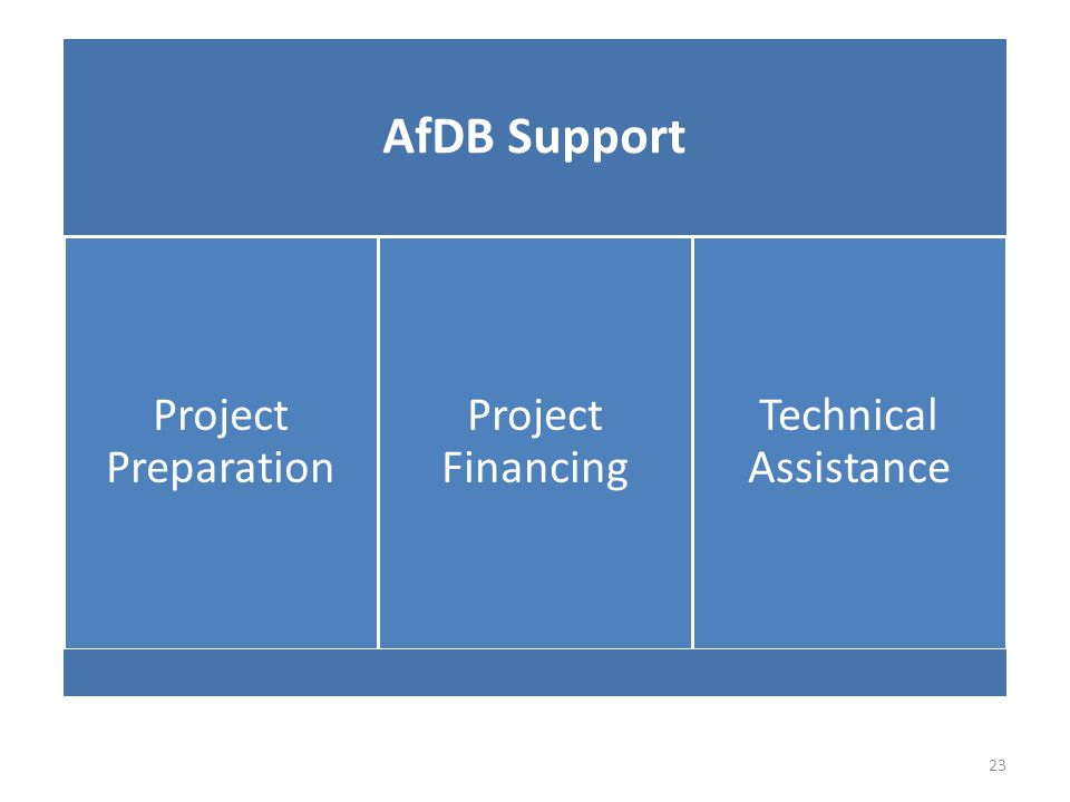 23 AfDB Support Project Preparation Project Financing Technical Assistance