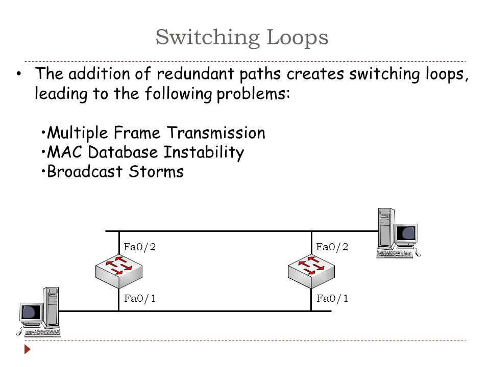 802.1d BPDU Timers Blocking (max age = 20 secs) Listening (forward delay = 15 secs) Learning (forward delay = 15 secs) Blocking (moves to listening after decides whether it is a root or designated port) Link comes up Forwarding Adjust spanning tree timers with care.