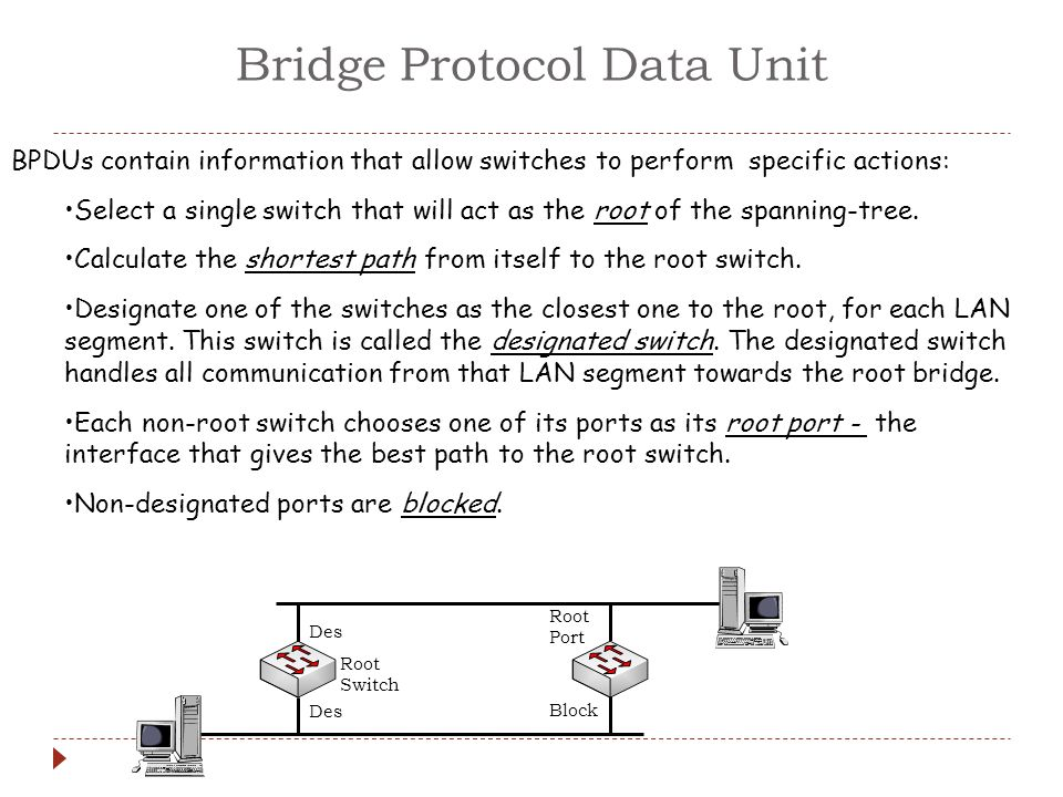 Step 1 - Root Bridge Election Process MAC=1111.1111.1111 Priority = 32768 MAC=3333.3333.3333 Priority = 32768 MAC=2222.2222.2222 Priority = 32768 MAC=4444.4444.4444 Priority = 32768 Fa0/1 Fa0/2 Fa0/1 Fa0/2 S3S1 S2S4 Cost = 19 Root