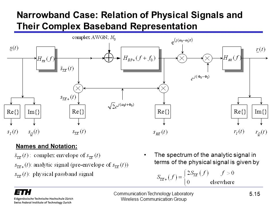 5.15 Communication Technology Laboratory Wireless Communication Group Narrowband Case: Relation of Physical Signals and Their Complex Baseband Represe