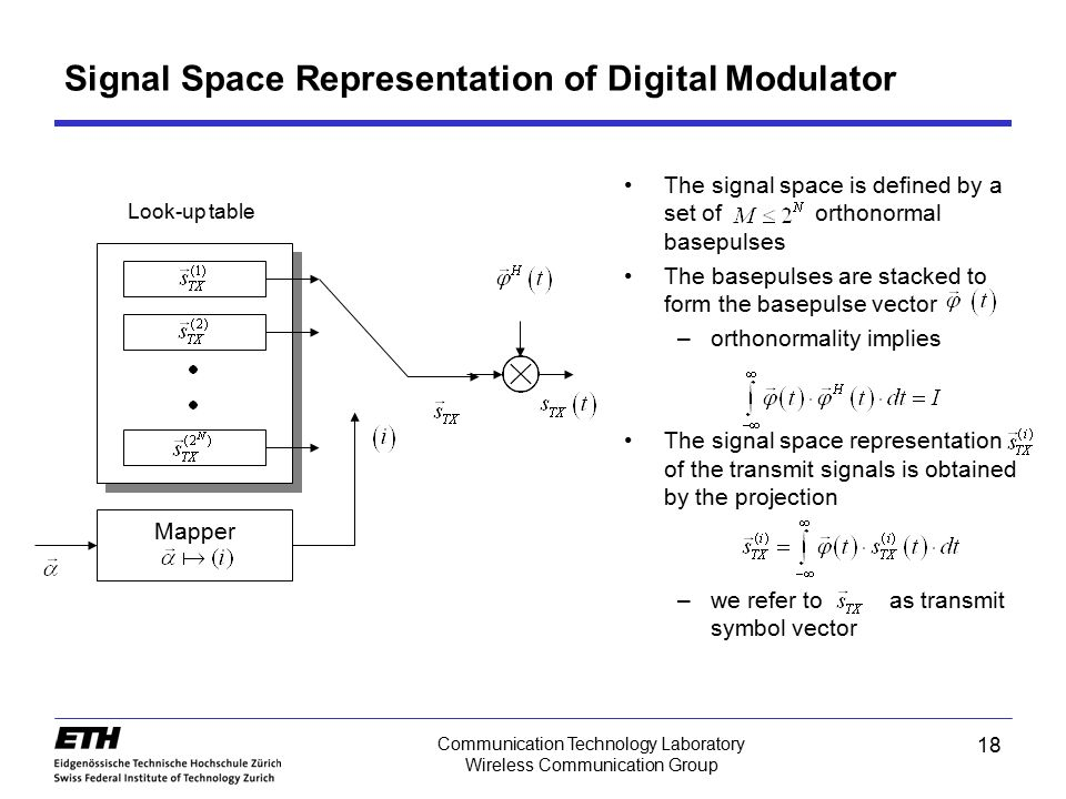 18 Communication Technology Laboratory Wireless Communication Group Signal Space Representation of Digital Modulator The signal space is defined by a