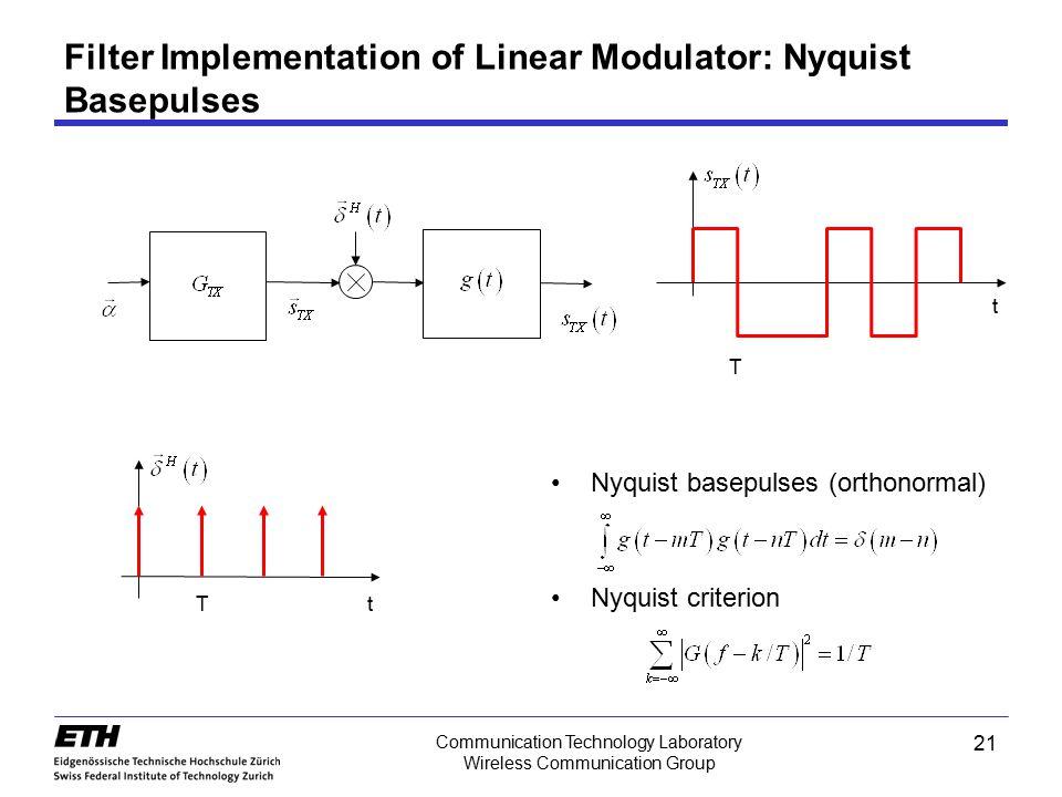 21 Communication Technology Laboratory Wireless Communication Group Filter Implementation of Linear Modulator: Nyquist Basepulses Nyquist basepulses (