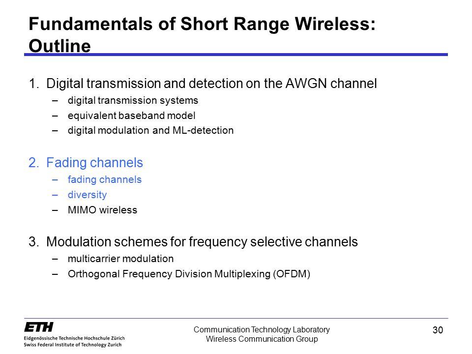 30 Communication Technology Laboratory Wireless Communication Group Fundamentals of Short Range Wireless: Outline 1.Digital transmission and detection