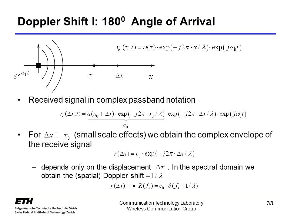 Communication Technology Laboratory Wireless Communication Group Doppler Shift I: 180 0 Angle of Arrival Received signal in complex passband notation