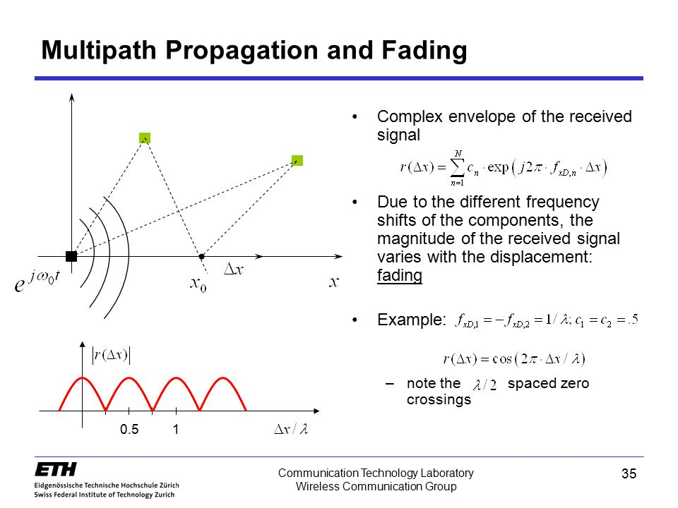 Communication Technology Laboratory Wireless Communication Group Multipath Propagation and Fading Complex envelope of the received signal Due to the d