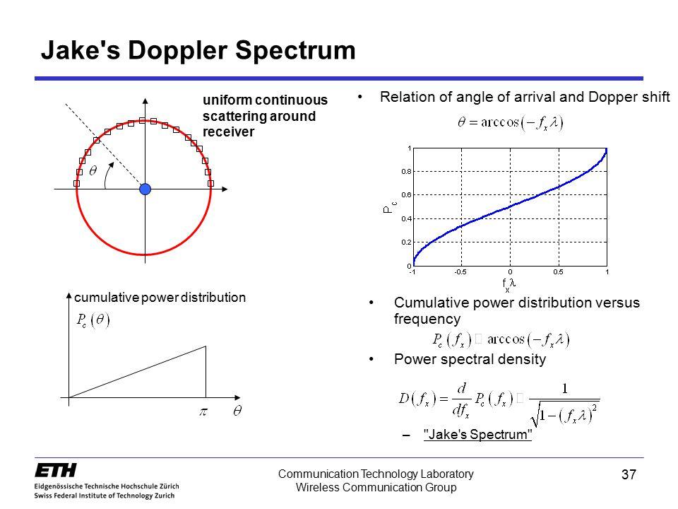 37 Communication Technology Laboratory Wireless Communication Group Jake's Doppler Spectrum Cumulative power distribution versus frequency Power spect