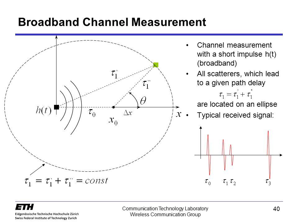 Communication Technology Laboratory Wireless Communication Group Broadband Channel Measurement Channel measurement with a short impulse h(t) (broadban