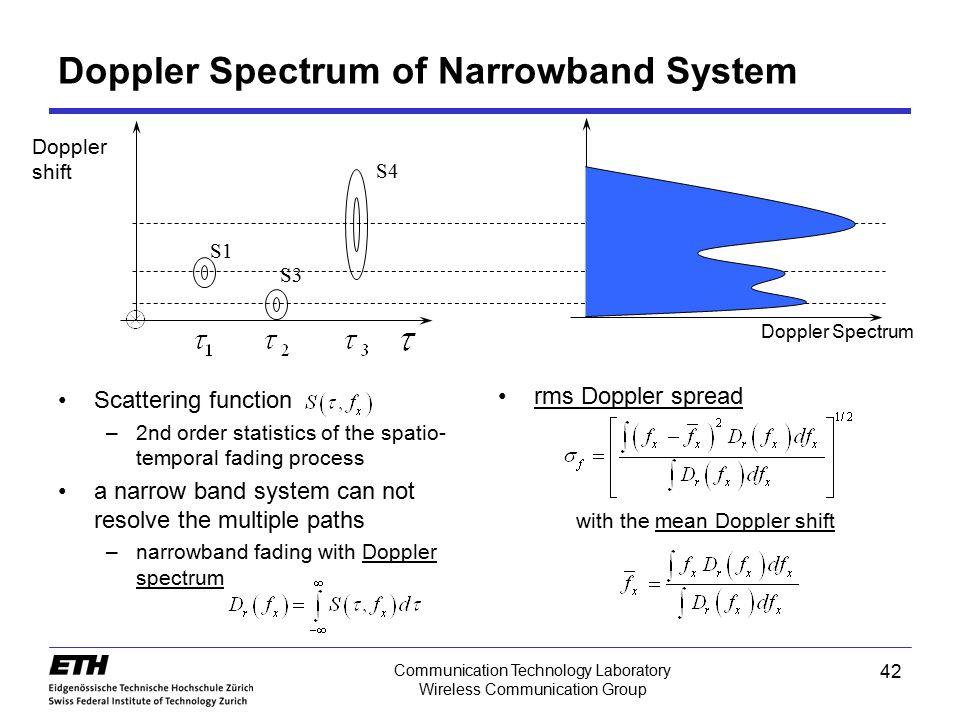 Communication Technology Laboratory Wireless Communication Group Doppler Spectrum of Narrowband System rms Doppler spread with the mean Doppler shift