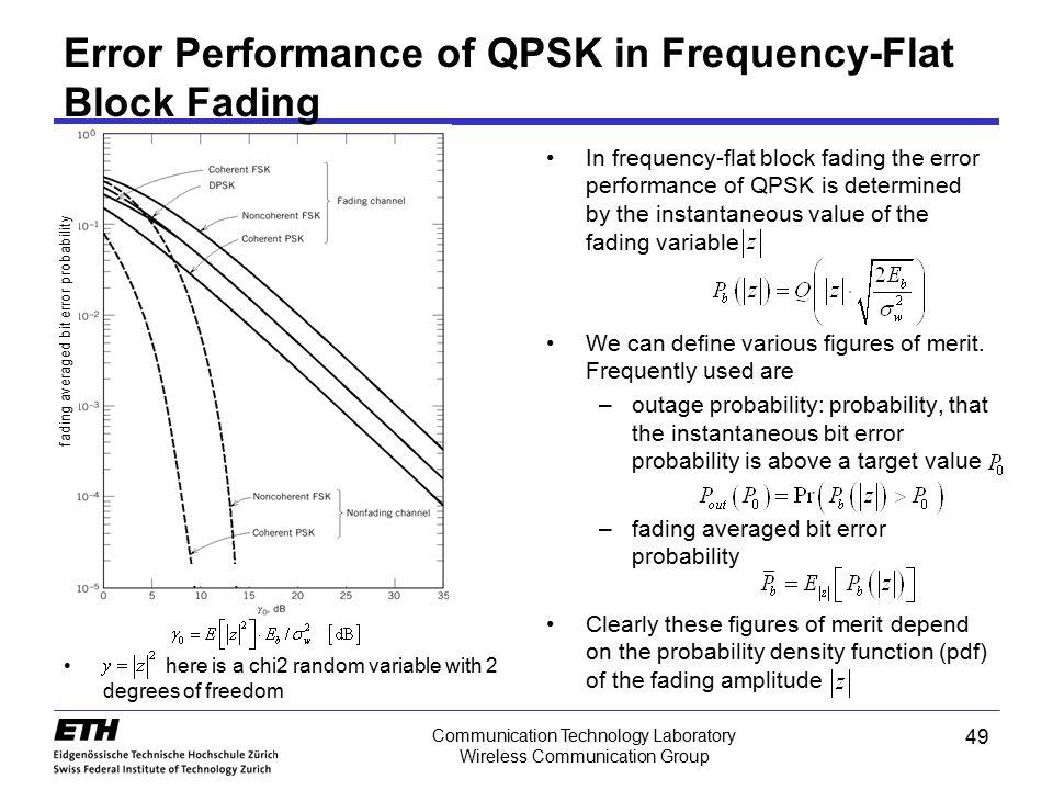 49 Communication Technology Laboratory Wireless Communication Group Error Performance of QPSK in Frequency-Flat Block Fading In frequency-flat block f