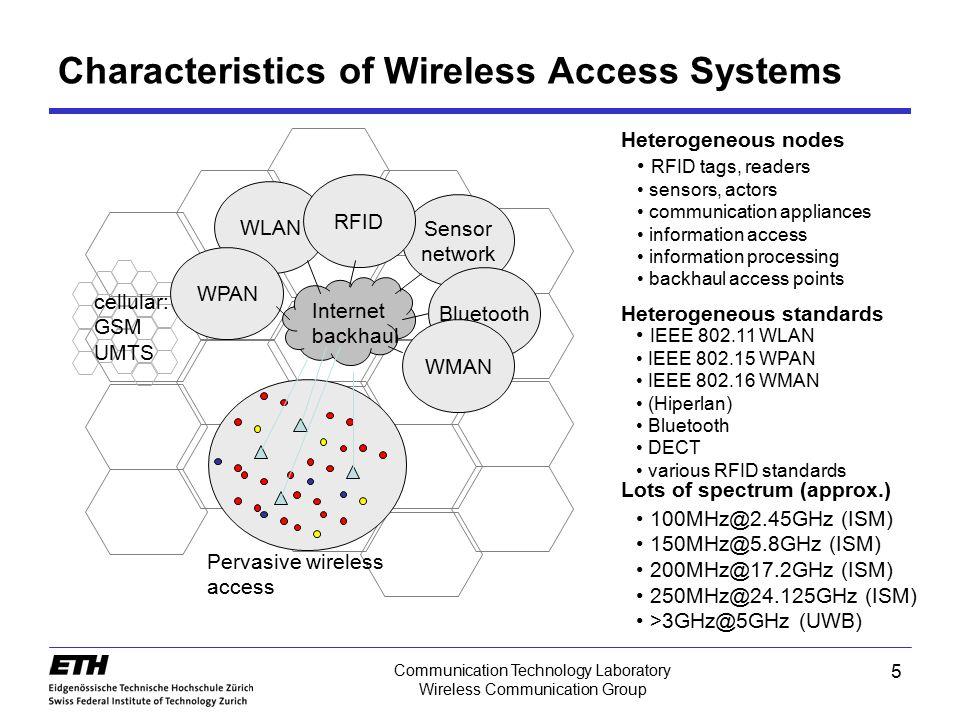 5 Communication Technology Laboratory Wireless Communication Group Characteristics of Wireless Access Systems Heterogeneous standards IEEE 802.11 WLAN