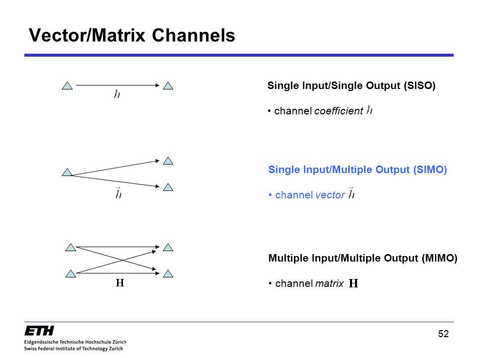Vector/Matrix Channels Single Input/Single Output (SISO) channel coefficient Single Input/Multiple Output (SIMO) channel vector Multiple Input/Multipl