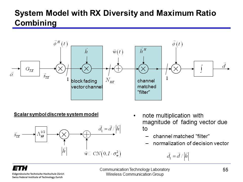 55 Communication Technology Laboratory Wireless Communication Group System Model with RX Diversity and Maximum Ratio Combining block fading vector cha