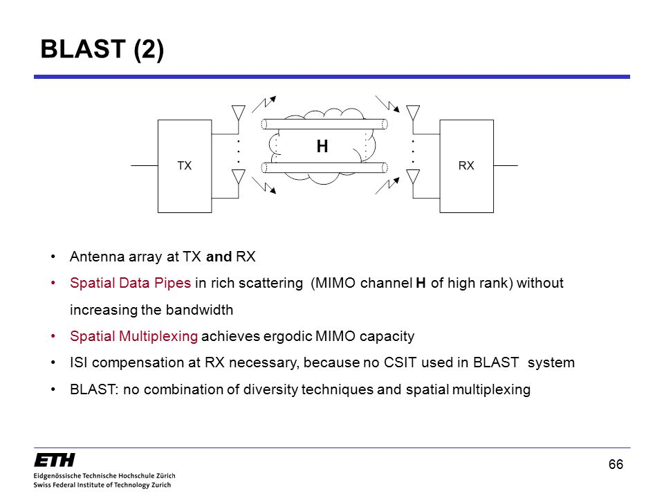 66 BLAST (2) Antenna array at TX and RX Spatial Data Pipes in rich scattering (MIMO channel H of high rank) without increasing the bandwidth Spatial M