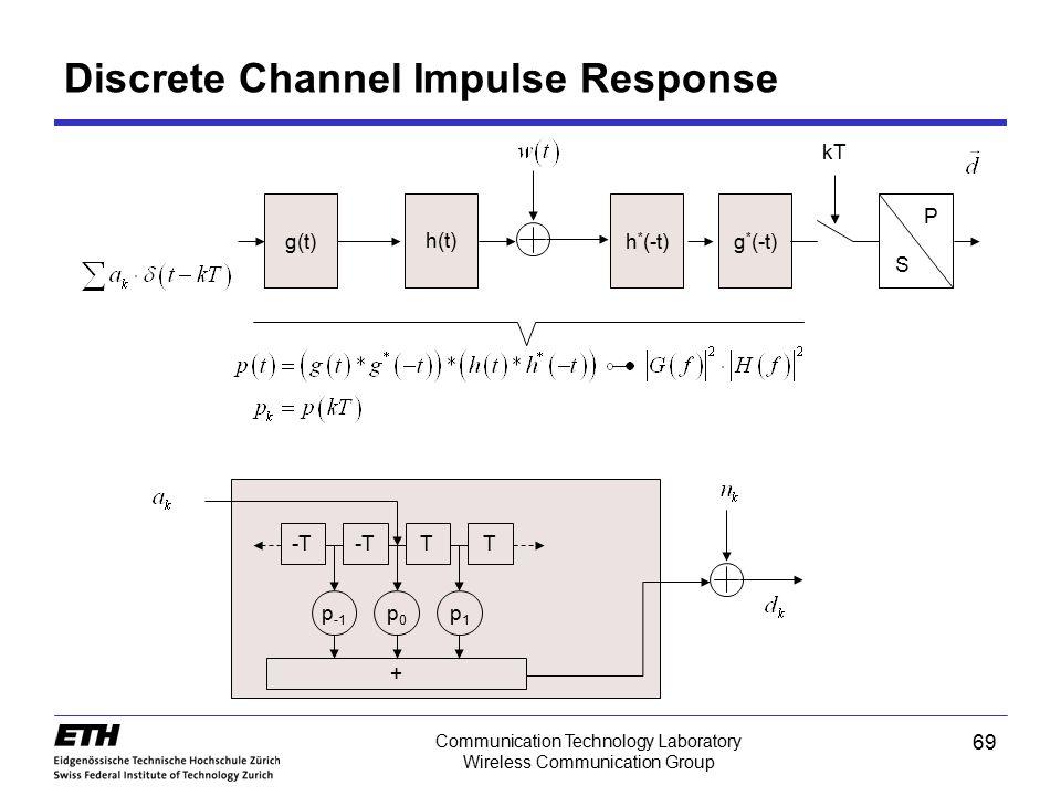69 Communication Technology Laboratory Wireless Communication Group P Discrete Channel Impulse Response g(t) h(t) h * (-t)g * (-t) S kT -T TT p0p0 p -