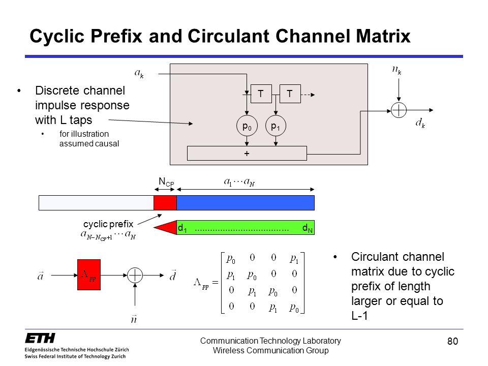 80 Communication Technology Laboratory Wireless Communication Group Cyclic Prefix and Circulant Channel Matrix Circulant channel matrix due to cyclic