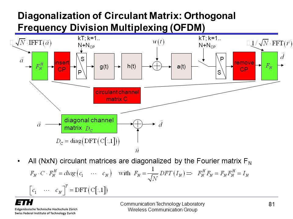 81 Communication Technology Laboratory Wireless Communication Group Diagonalization of Circulant Matrix: Orthogonal Frequency Division Multiplexing (O