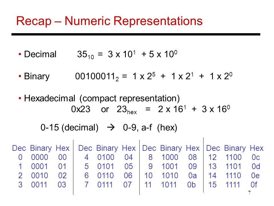 7 Recap – Numeric Representations Decimal 35 10 = 3 x 10 1 + 5 x 10 0 Binary 00100011 2 = 1 x 2 5 + 1 x 2 1 + 1 x 2 0 Hexadecimal (compact representat