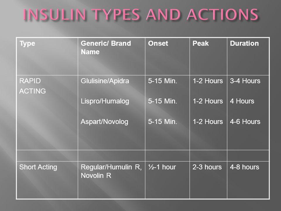 TypeGeneric/ Brand Name OnsetPeakDuration RAPID ACTING Glulisine/Apidra Lispro/Humalog Aspart/Novolog 5-15 Min.