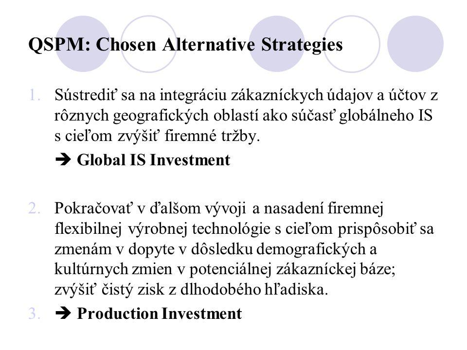QSPM: Chosen Alternative Strategies 1.Sústrediť sa na integráciu zákazníckych údajov a účtov z rôznych geografických oblastí ako súčasť globálneho IS s cieľom zvýšiť firemné tržby.