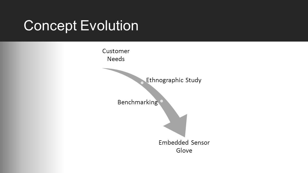 Concept Evolution Customer Needs Ethnographic Study Benchmarking Embedded Sensor Glove