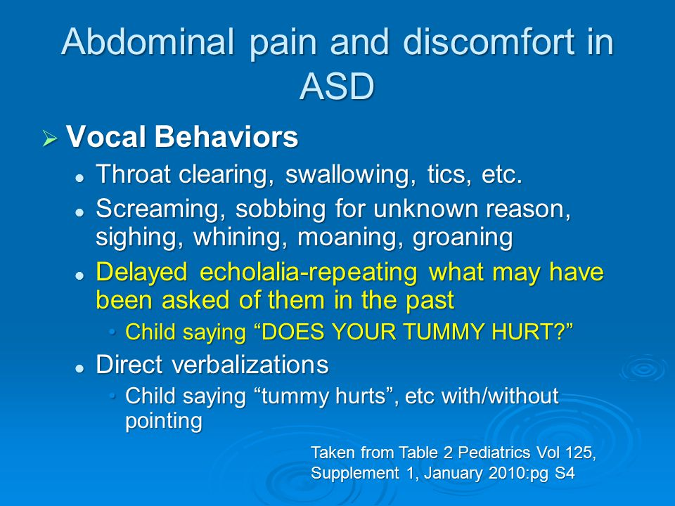 Abdominal pain and discomfort in ASD  Vocal Behaviors Throat clearing, swallowing, tics, etc. Throat clearing, swallowing, tics, etc. Screaming, sobb