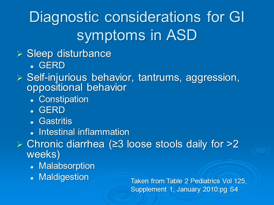 Diagnostic considerations for GI symptoms in ASD  Sleep disturbance GERD GERD  Self-injurious behavior, tantrums, aggression, oppositional behavior