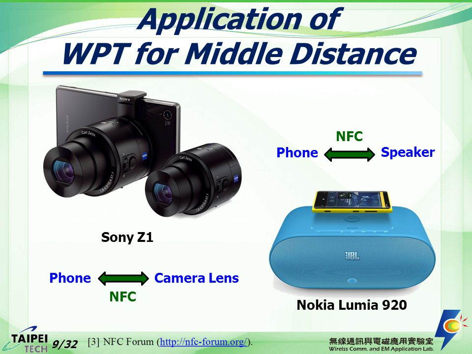 Application of WPT for Middle Distance Nokia Lumia 920 Sony Z1 PhoneCamera Lens Phone Speaker NFC 9/32
