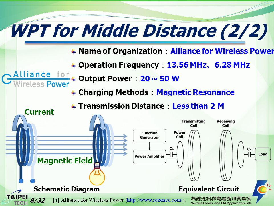 WPT for Middle Distance (2/2) Name of Organization : Alliance for Wireless Power Operation Frequency : 13.56 MHz 、 6.28 MHz Output Power : 20 ~ 50 W C