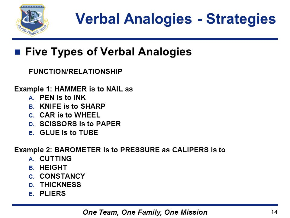 14 One Team, One Family, One Mission Five Types of Verbal Analogies FUNCTION/RELATIONSHIP Example 1: HAMMER is to NAIL as A. PEN is to INK B. KNIFE is