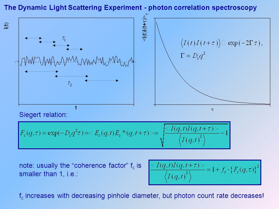"The Dynamic Light Scattering Experiment - photon correlation spectroscopy Siegert relation: note: usually the ""coherence factor"" f c is smaller than 1"