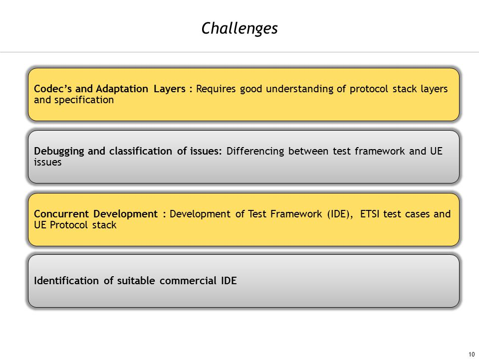 Challenges 10 Codec's and Adaptation Layers : Requires good understanding of protocol stack layers and specification Debugging and classification of i