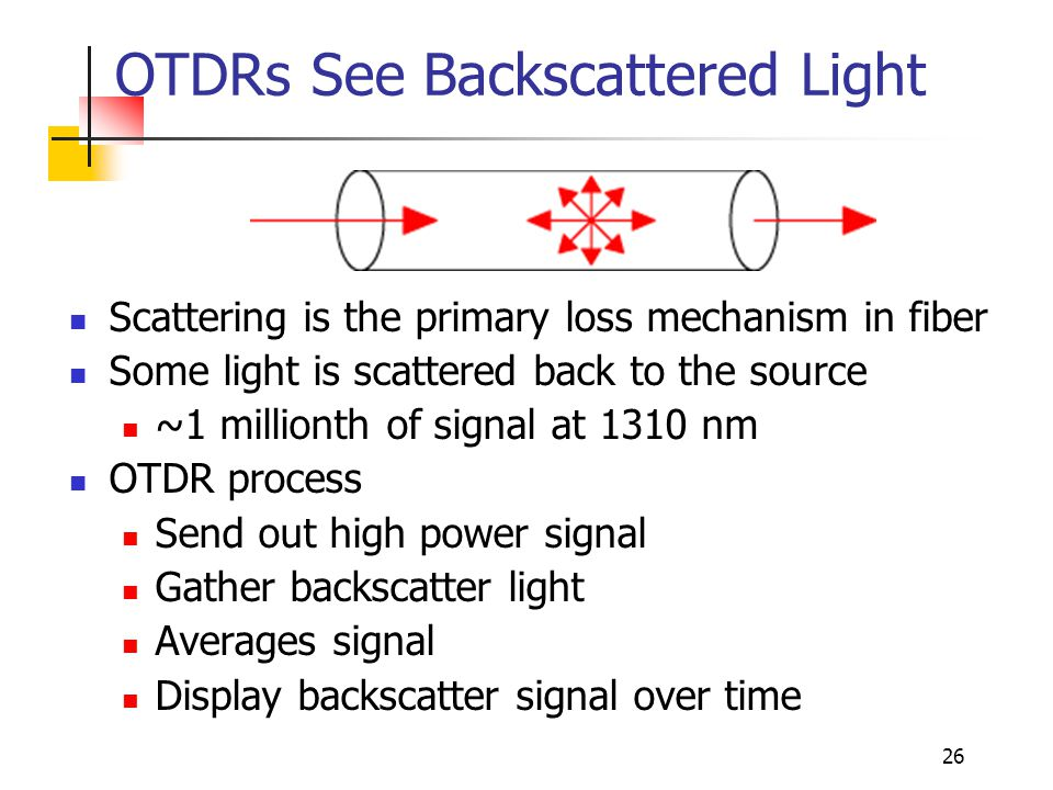26 OTDRs See Backscattered Light Scattering is the primary loss mechanism in fiber Some light is scattered back to the source ~1 millionth of signal at 1310 nm OTDR process Send out high power signal Gather backscatter light Averages signal Display backscatter signal over time