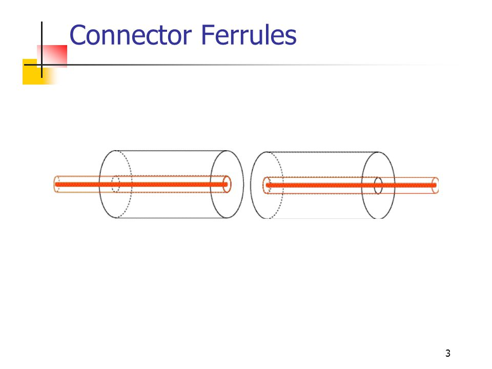 3 Connector Ferrules