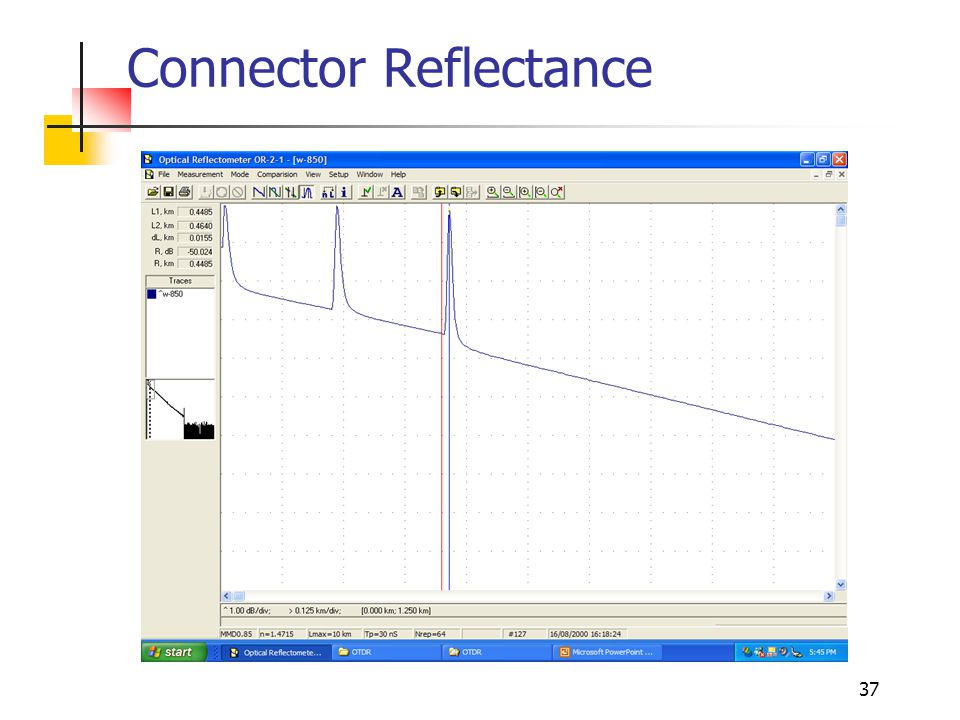 37 Connector Reflectance