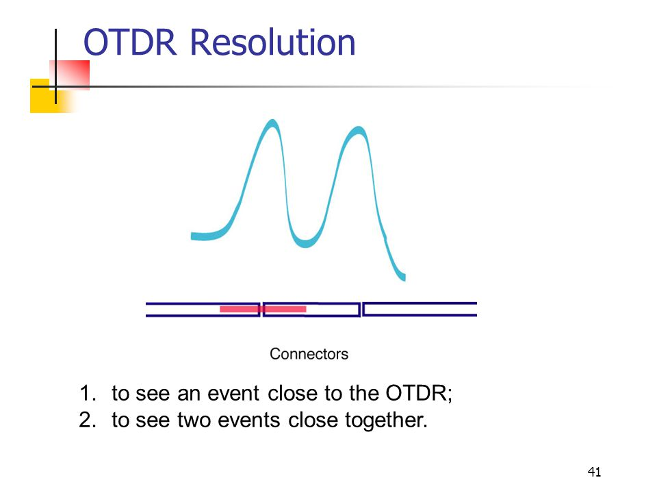 41 OTDR Resolution 1.to see an event close to the OTDR; 2.to see two events close together.