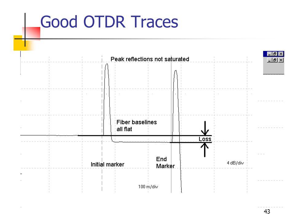 43 Good OTDR Traces