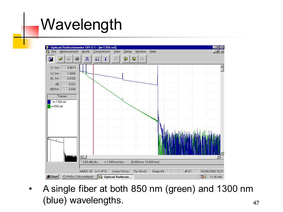 47 Wavelength A single fiber at both 850 nm (green) and 1300 nm (blue) wavelengths.