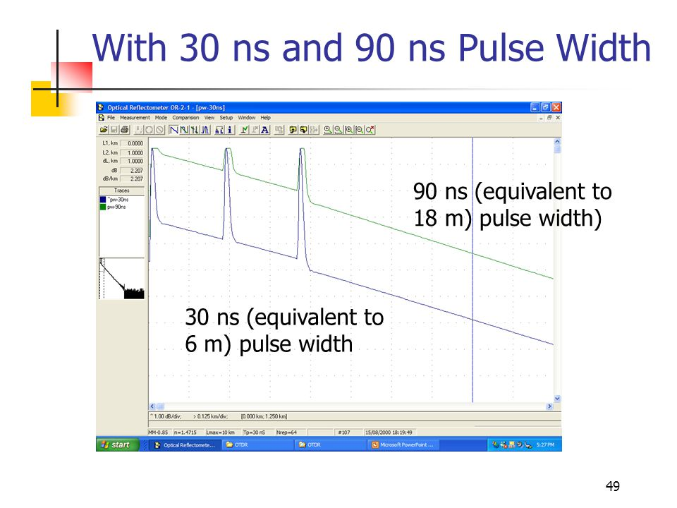 49 With 30 ns and 90 ns Pulse Width 90 ns (equivalent to 18 m) pulse width) 30 ns (equivalent to 6 m) pulse width