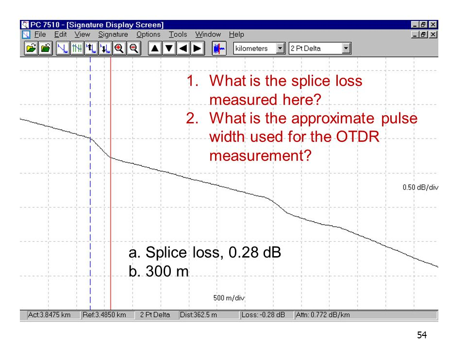 54 1.What is the splice loss measured here? 2.What is the approximate pulse width used for the OTDR measurement? a. Splice loss, 0.28 dB b. 300 m