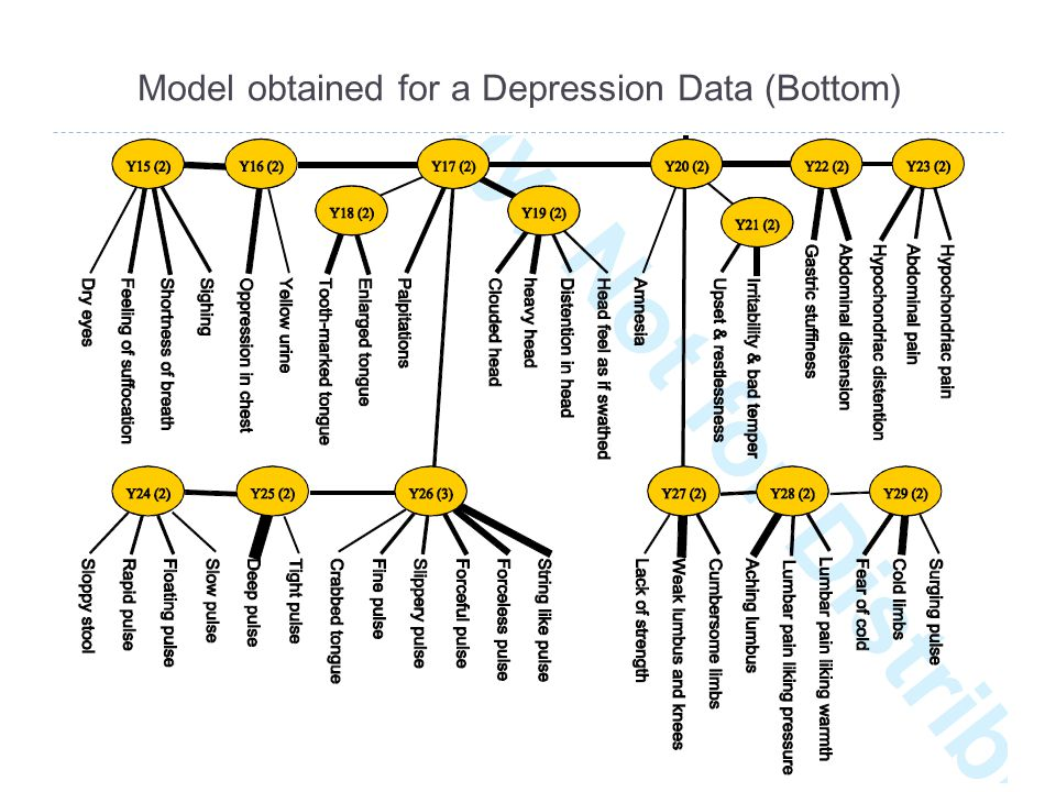 AAAI 2014 Tutorial Nevin L. Zhang HKUST53 Model obtained for a Depression Data (Bottom) Page 53