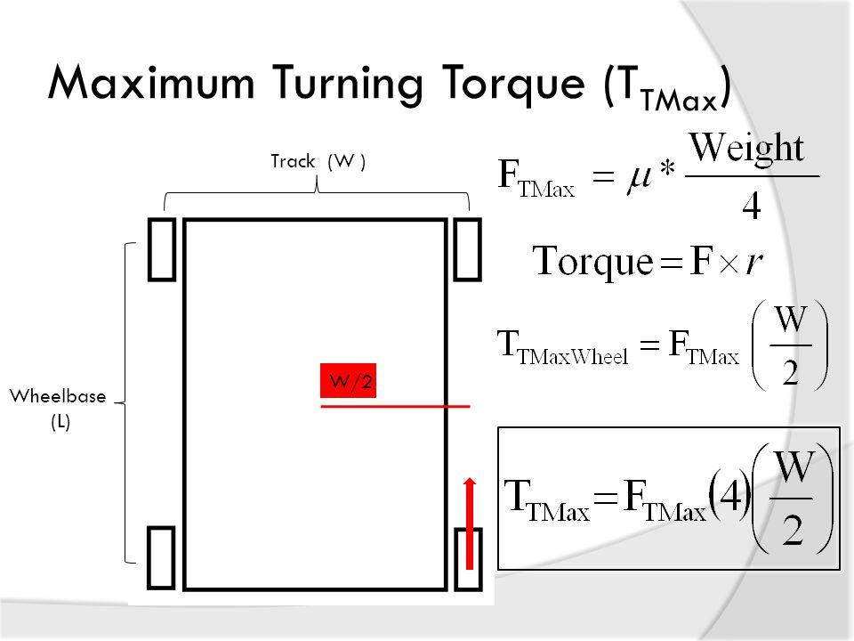 Maximum Turning Torque (T TMax ) Track (W ) Wheelbase (L) W/2