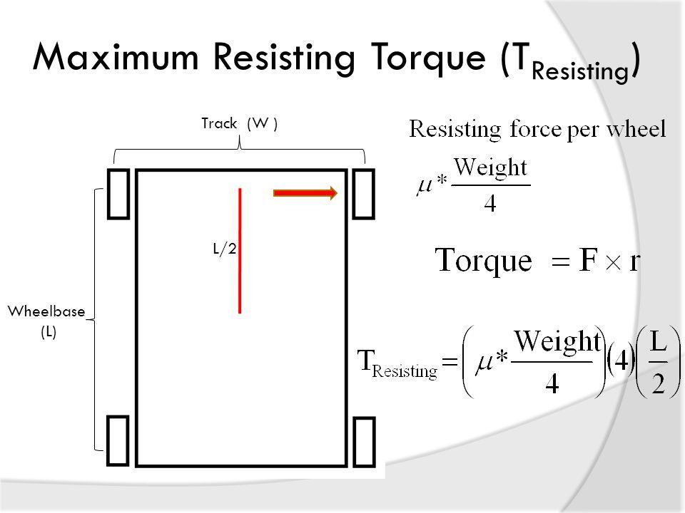 Maximum Resisting Torque (T Resisting ) Track (W ) Wheelbase (L) L/2