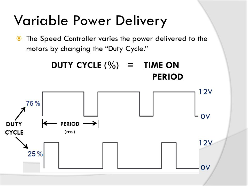 Variable Power Delivery  The Speed Controller varies the power delivered to the motors by changing the Duty Cycle. 12V 0V PERIOD ( ms ) DUTY CYCLE (%) = TIME ON PERIOD 12V 0V DUTY CYCLE