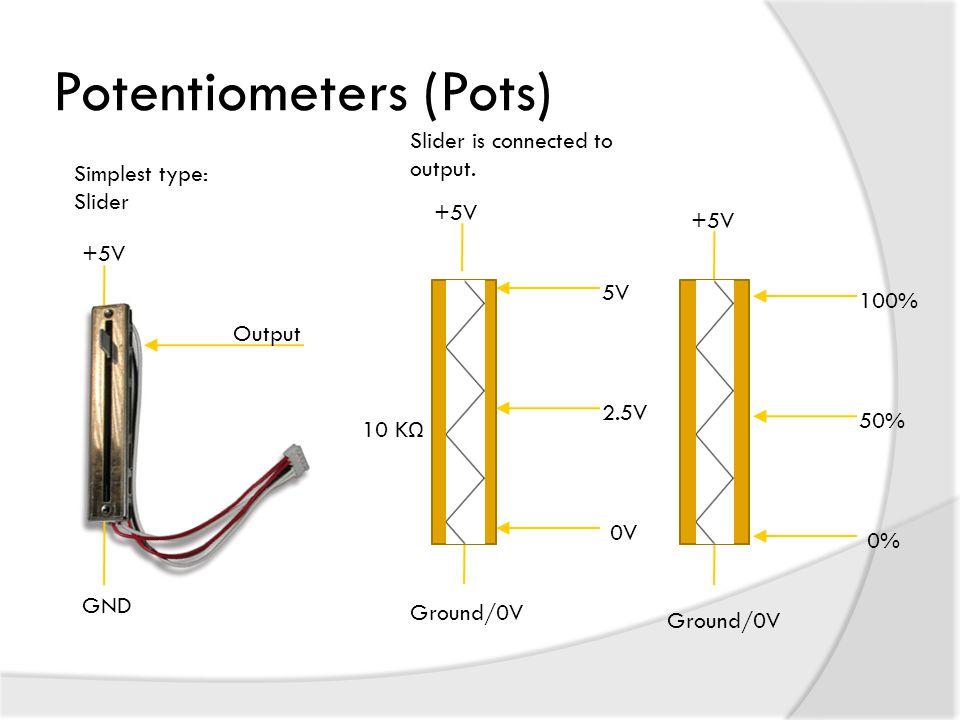 Potentiometers (Pots) +5V Ground/0V 5V 2.5V 0V +5V GND Output Simplest type: Slider Slider is connected to output.