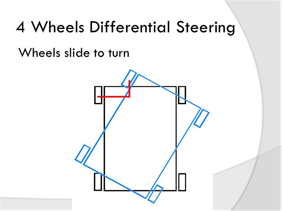 4 Wheels Differential Steering Wheels slide to turn