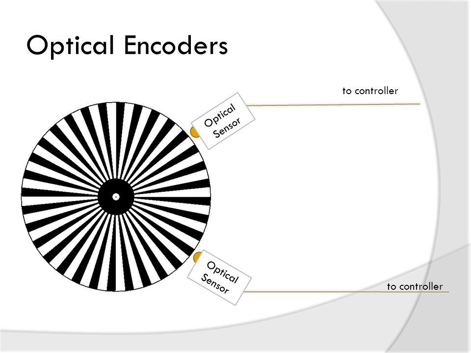 Optical Encoders Optical Sensor to controller Optical Sensor to controller