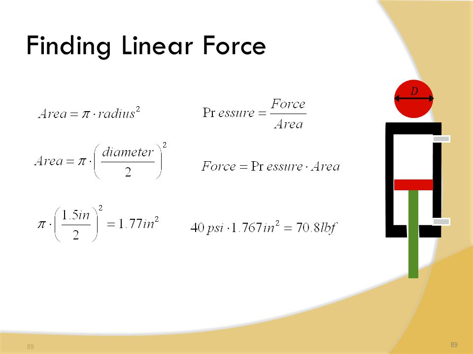 89 Finding Linear Force 89