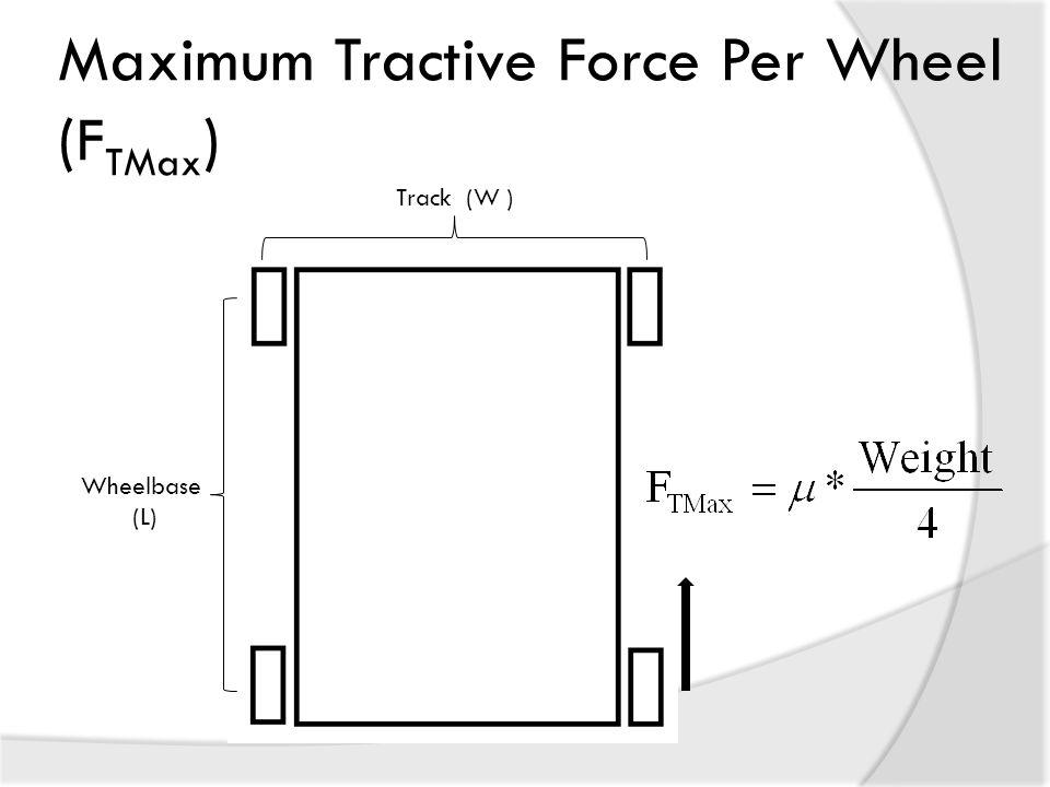 Maximum Tractive Force Per Wheel ( F TMax ) Track (W ) Wheelbase (L)