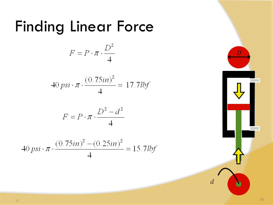 91 Finding Linear Force 91